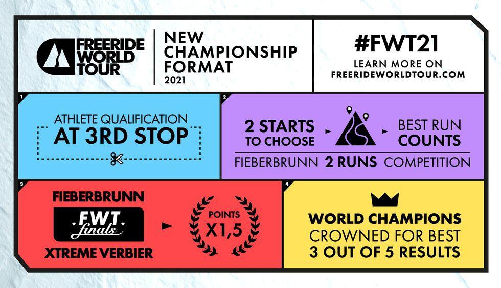 Nytt upplägg för Freeride World Tour