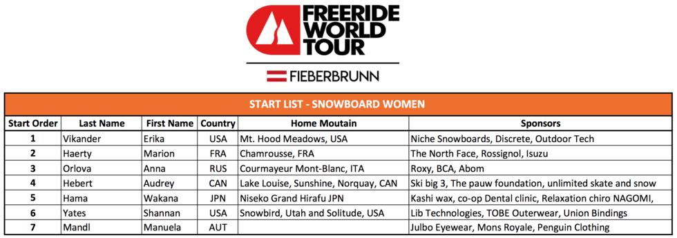 Freeride World Tour live från Fieberbrunn
