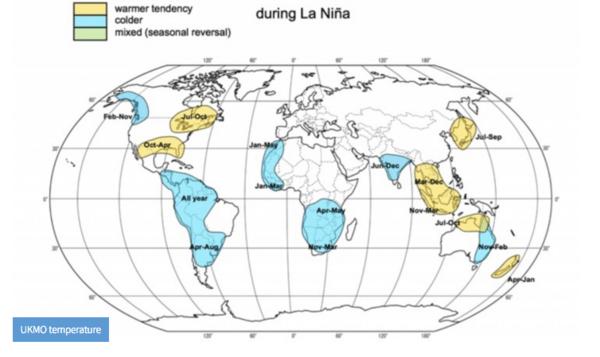 Efter El Nino: Nu förväntas lillasyster vara på gång
