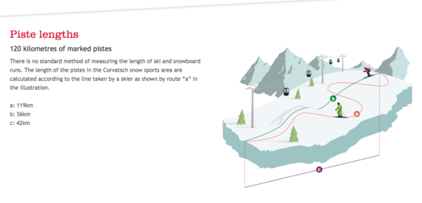Så blir du lurad av skidorterna