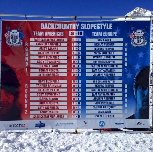 Så gick det för Europalaget i Skiers Cup