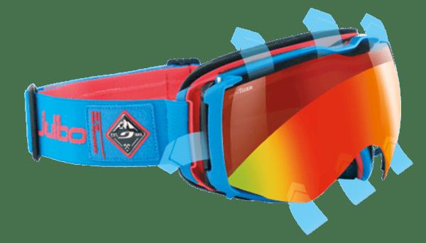 Innovativ goggle ska motverka imma