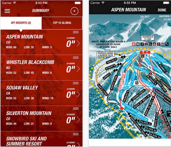 9 bästa skidapparna att använda på berget